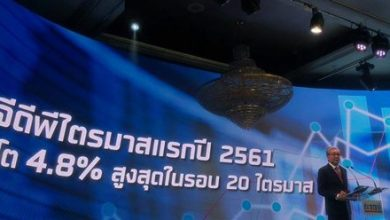 Photo of 'สมคิด'ปลื้มQ1จีดีพีโต4.8%